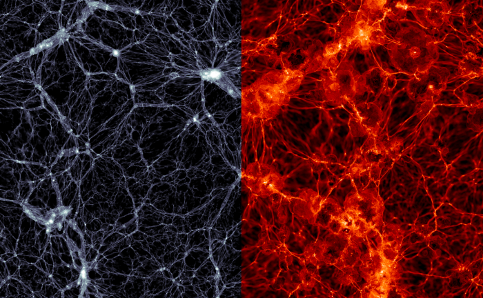Dark matter—hot or not?
