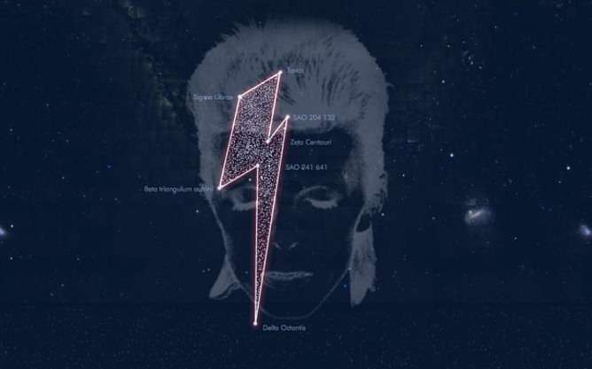 David Bowie 'constellation' – the surprising truth