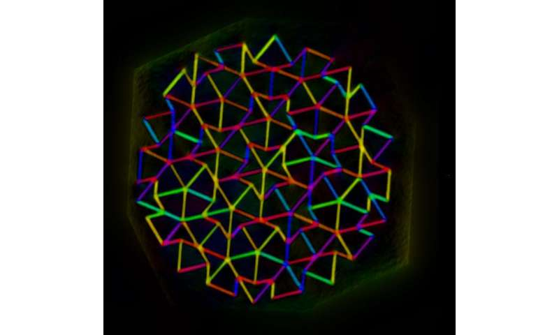 Energy cascades in quasicrystals trigger an avalanche of discovery