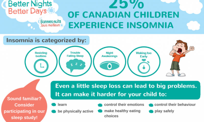 Experts launch online child-sleep improvement tool for parents