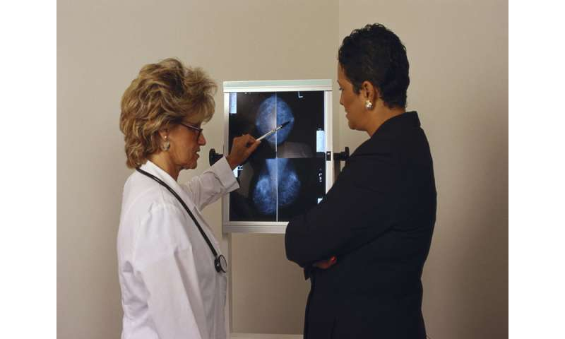 False-positive mammography results are common