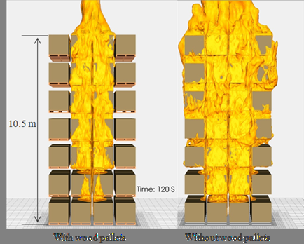 Fire Simulation--rack storage with and without wood pallets.