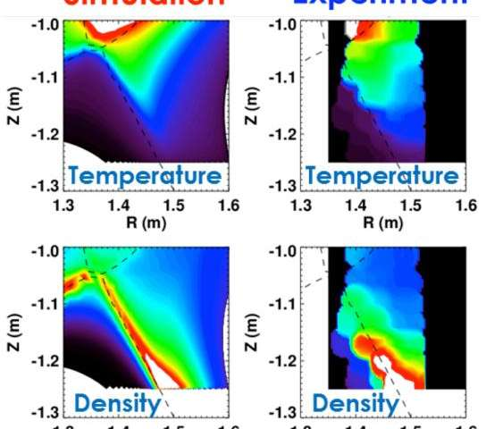 Fixing deficits in boundary plasma models