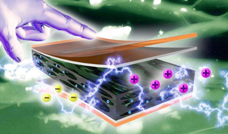 Flexible device captures energy from human motion
