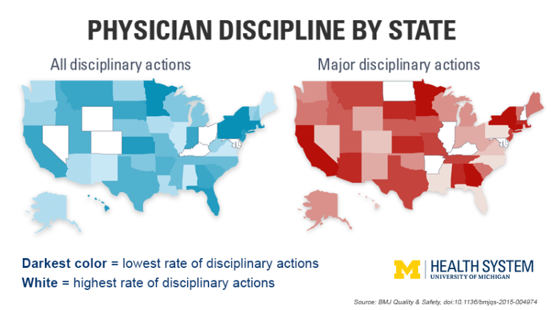 For doctors behaving badly, which state's the best? U-M team finds wide variation