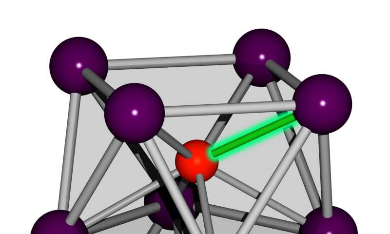 Forging a brand-new chemical bond using the pressure of the Mars core