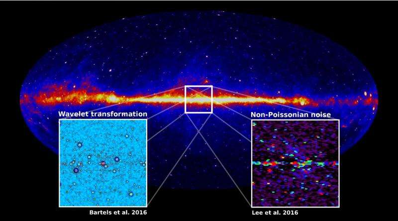 Galactic center's gamma rays unlikely to originate from dark matter, evidence shows