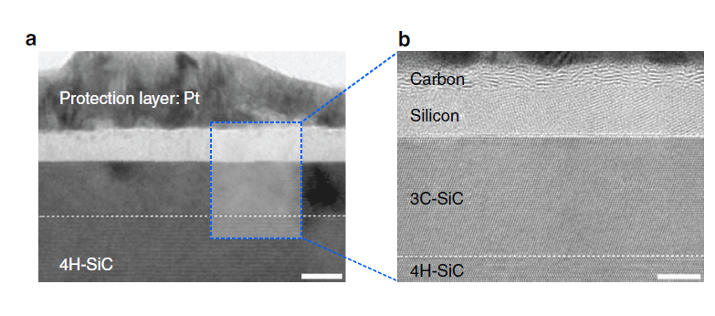 How laser annealing technology can lead to production of ultrathin nanomaterials