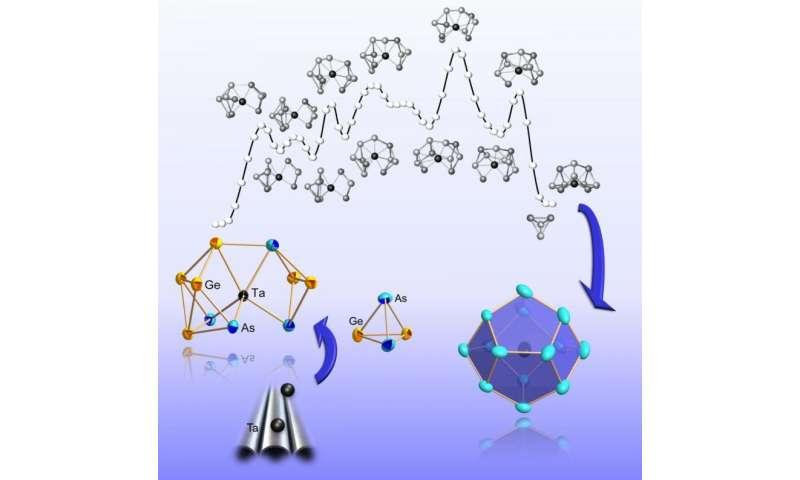 How metal clusters grow