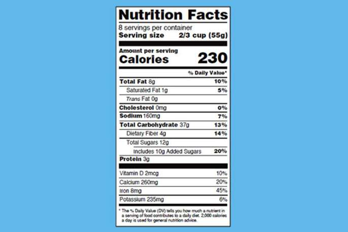how to read the new nutrition label\u2014six things you need to know