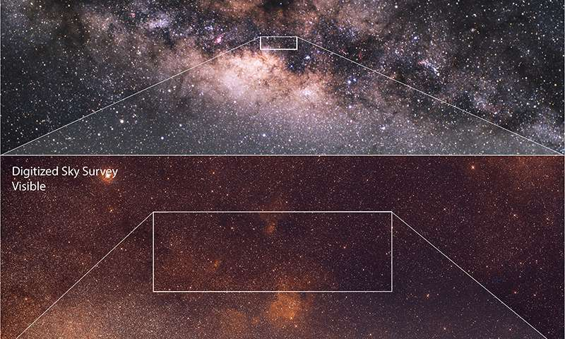 Hubble's journey to the center of our galaxy