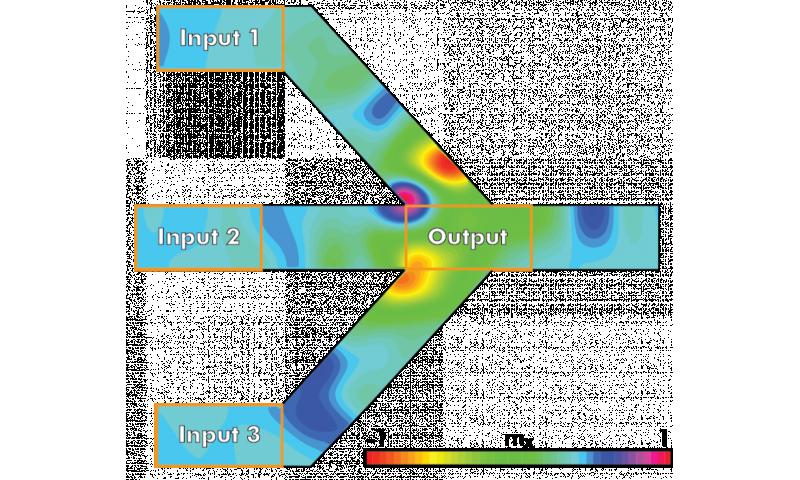 Imec reports breakthrough work that advances path for nanoscale spin-wave majority gates