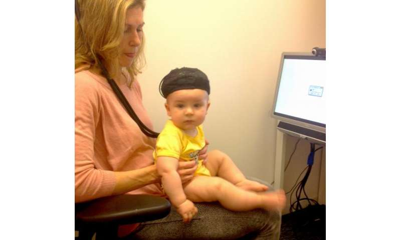Infants use prefrontal cortex in learning