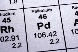 Innovative molecule helps palladium catalyst create complex compounds