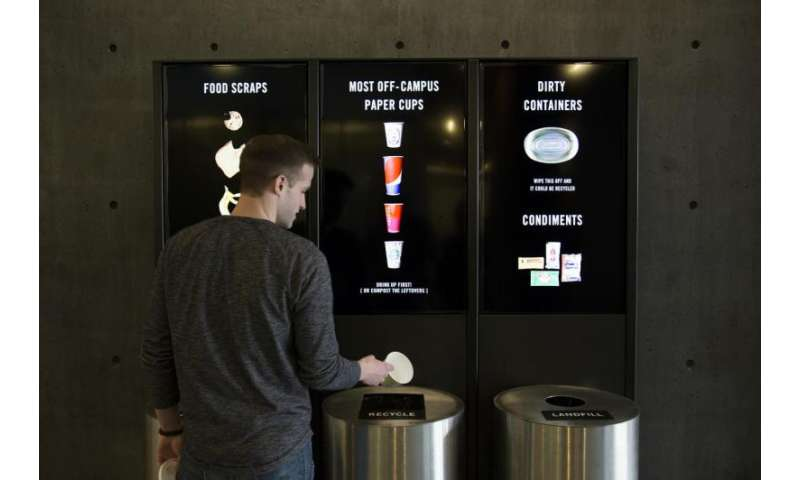 Interactive composting, recycling station shows savings in real time