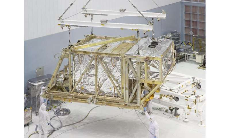 JWST instruments are coming in from the cold