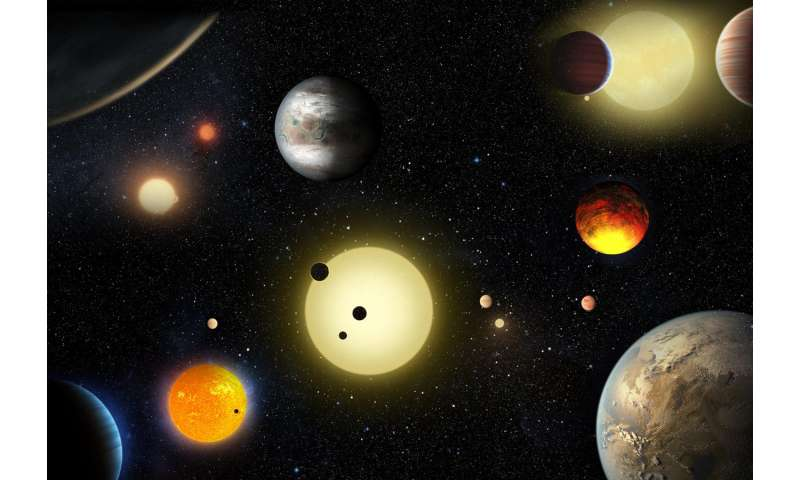 Kepler mission announces largest collection of planets ever discovered