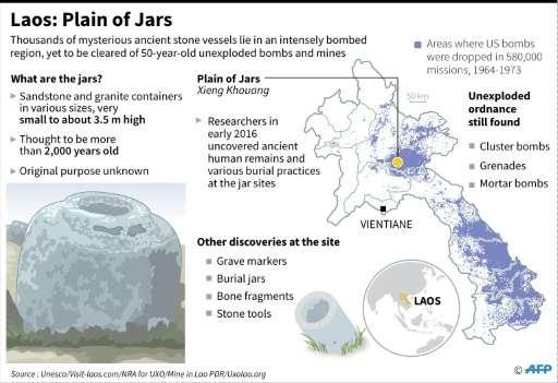 Laos: Plain of Jars