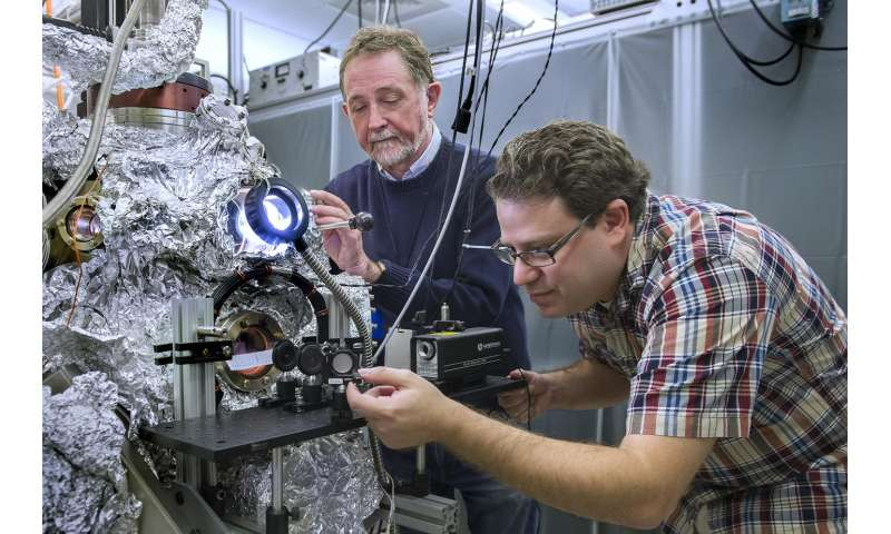 Laser pulses help scientists tease apart complex electron interactions
