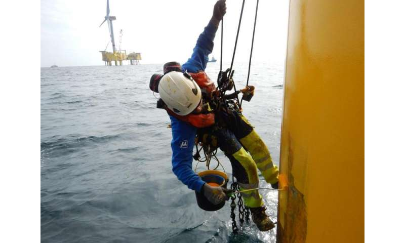 Long-lasting rust protection for offshore wind turbines