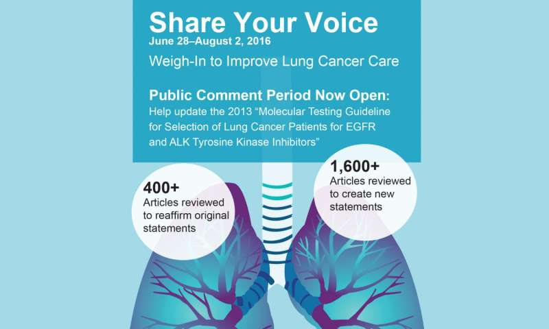 db90156c680 International lung cancer experts seek public comments on revised molecular  testing guideline