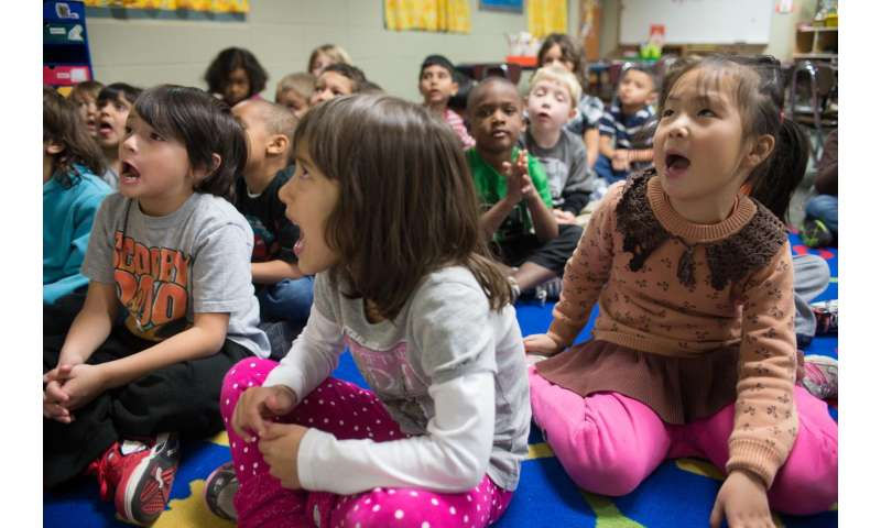 Many Kids Not Ready For Kindergarten >> Many Kids Not Ready For Kindergarten
