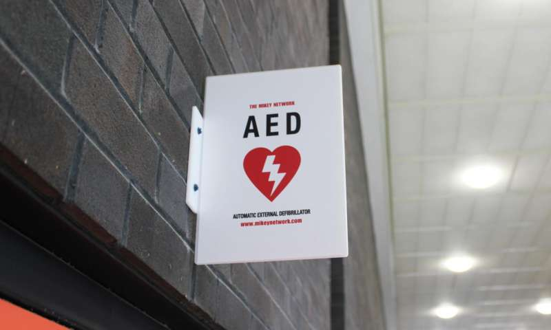 Many life-saving defibrillators behind locked doors during off-hours, study finds