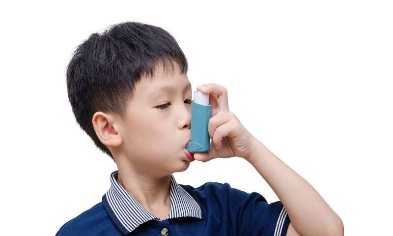 Many parents know too little about their child's asthma meds