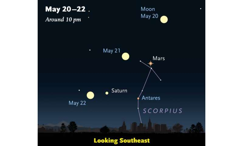 Mars—closest, biggest, and brightest in a decade
