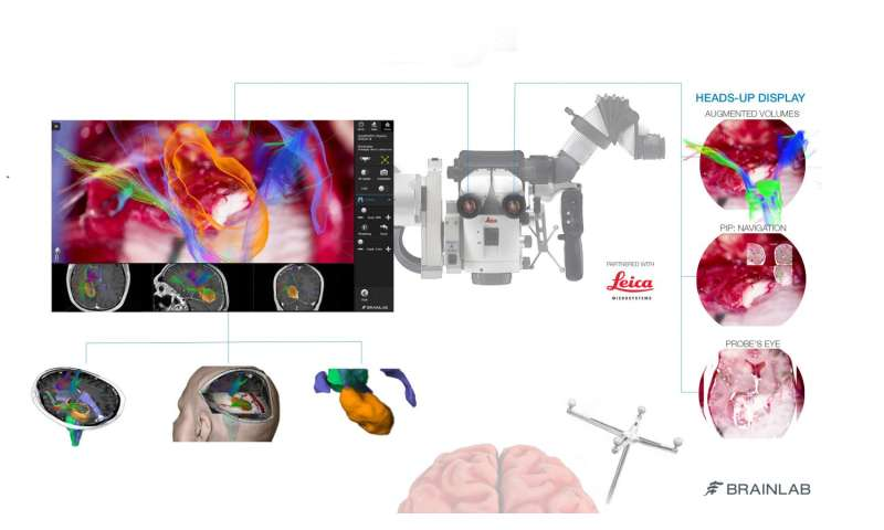 Microscope imaging system integrates virtual reality technology