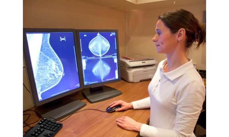 Moderate link for automated, clinical breast density measures