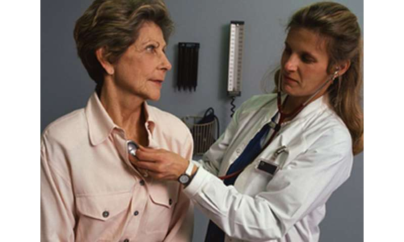 More chest pain for women undergoing PCI with DES