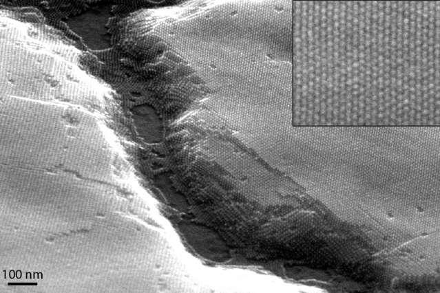 Nanocrystal self-assembly sheds its secrets