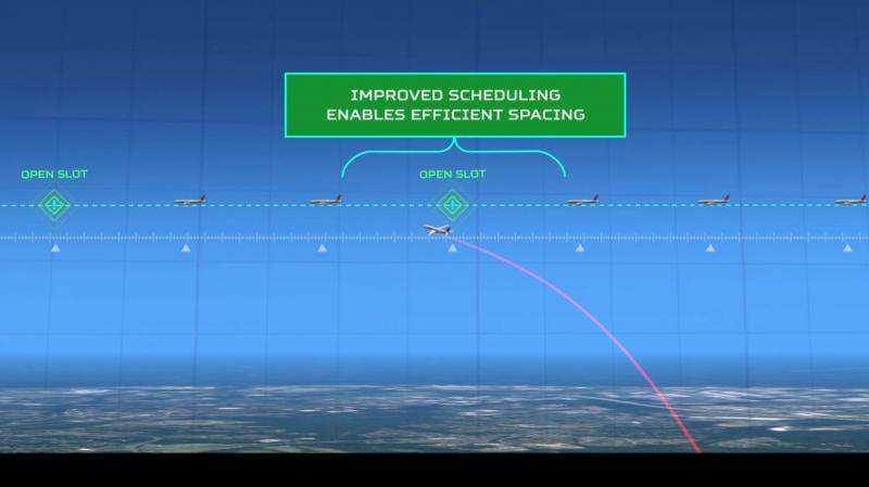 NASA launches 5-year tech demo to improve air traffic flow at airports