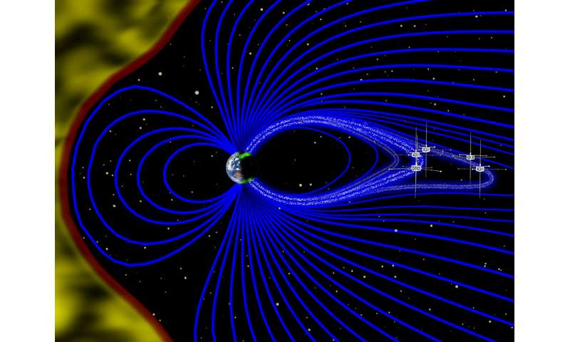 NASA's THEMIS sees Auroras move to the rhythm of Earth's magnetic field