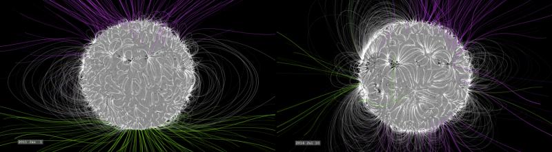NASA: Understanding the magnetic sun