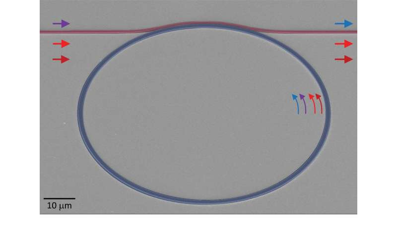 New nanodevice shifts light's color at single-photon level