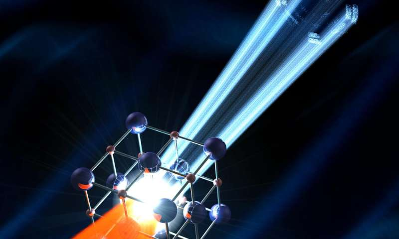 New tabletop technique probes outermost electrons of atoms deep inside solids
