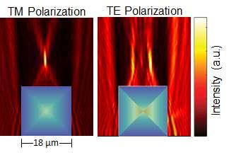 Novel silicon etching technique crafts 3-D gradient refractive index micro-optics