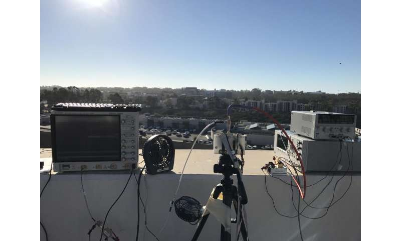 Photo of test setup at UC San Diego
