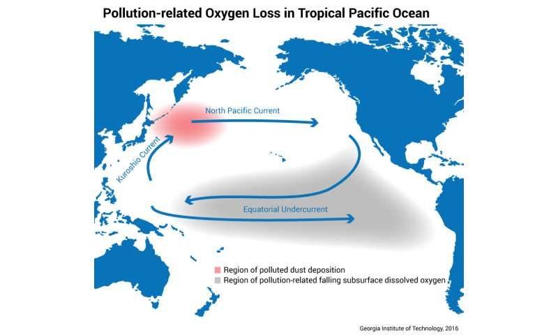 Polluted dust can impact ocean life thousands of miles away, study says