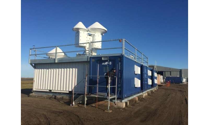 Portable laboratory will gather critical Arctic climate data