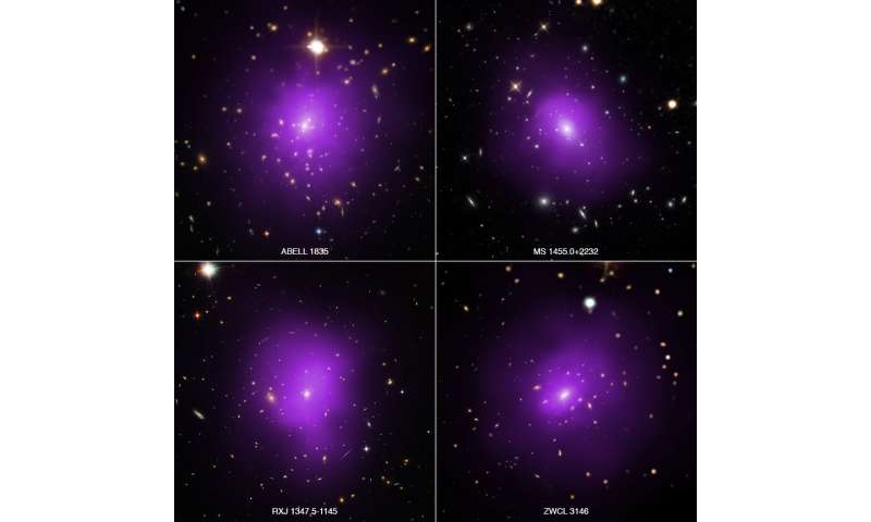 "Probing dark energy with clusters: ""Russian doll"" galaxy clusters reveal information about dark energy"