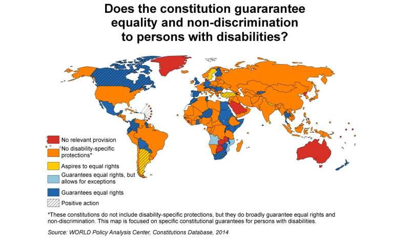 exceptions to fundamental rights