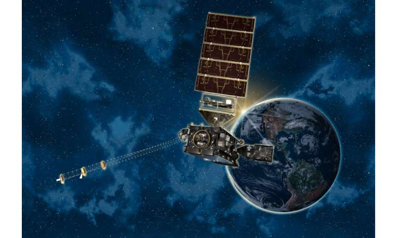 Ready for launch: CU Boulder instrument suite to assess space weather