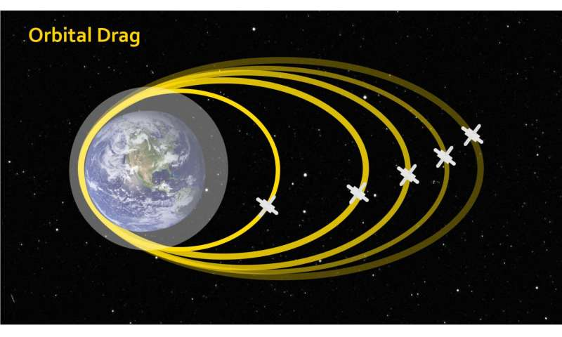 Revolutions in understanding the ionosphere, Earth's interface to space