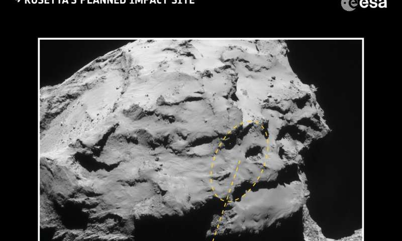 Rosetta's descent towards region of active pits