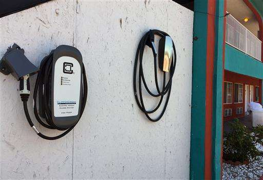 Route 66 becoming green with charging stations, solar panels