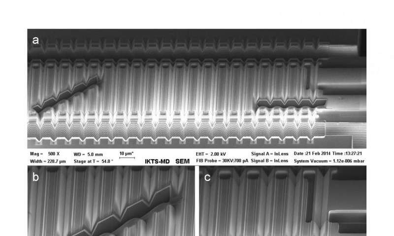 Scanning electron micrograph of a sample of the novel electrostatic actuator.