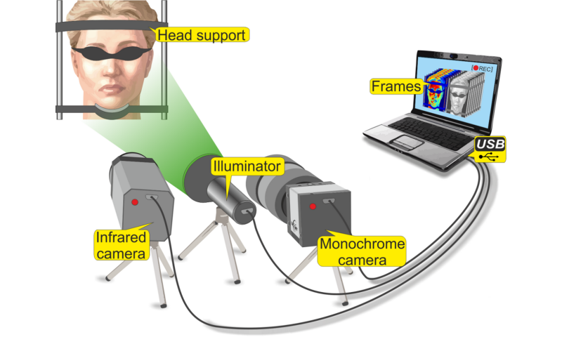 Scheme of experimental optical equipment to measure blood pulsations